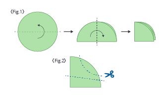 Circle Origami