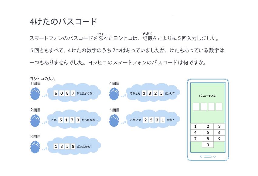 4ケタのパスコード OPENコース(年齢制限なし) スマートフォンのパスコードを忘れたヨシヒコは、記憶をたよりに5回入力しました。 5回ともすべて、4けたの数字のうち2つはあっていましたが、けたもあっている数字は一つもありませんでした。 ヨシヒコのスマートフォンのパスコードは何ですか。 1回目:6087. 2回目:5173. 3回目:1358. 4回目:3825. 5回目:2531.