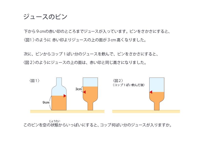 ジュースのビン U13コース(13歳未満) 下から9cmの赤い印のところまでジュースが入っています。 ビンをさかさにすると、赤い印よりジュースの上の面が3cm高くなりました。 次に、ビンからコップ1ぱい分のジュースを飲んで、ビンをさかさにすると、ジュースの上の面は、赤い印と同じ高さになりました。 このビンをいっぱいにすると、コップ何ばい分のジュースが入りますか。