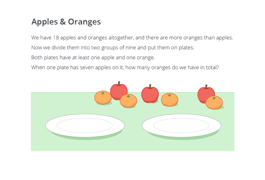 Apples & Oranges. U9(under 9-Year-Old) We have 18 apples and oranges altogether, and there are more oranges than apples. Now we divide them into two groups of nine and put them on plates. Both plates have at least one apple and one orange. When one plate has seven apples on it, how many oranges do we have in total?