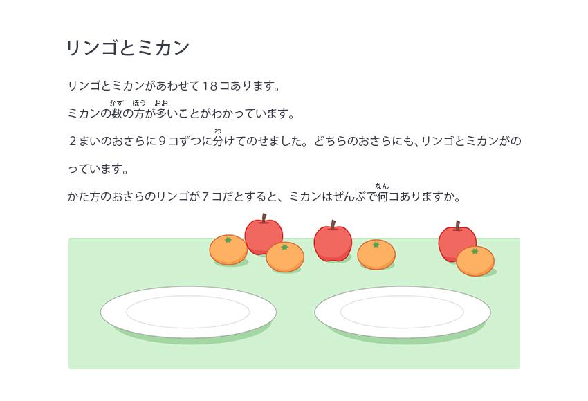 リンゴとミカン U9コース(9歳未満) リンゴとミカンがあわせて18コあります。 ミカンの数のほうが多いことがわかっています。 2まいのおさらに9コずつにわけてのせました。どちらのおさらにも、リンゴとミカンがのっています。 かたほうのおさらのリンゴが7コだとすると、ミカンは全部で何コありますか。