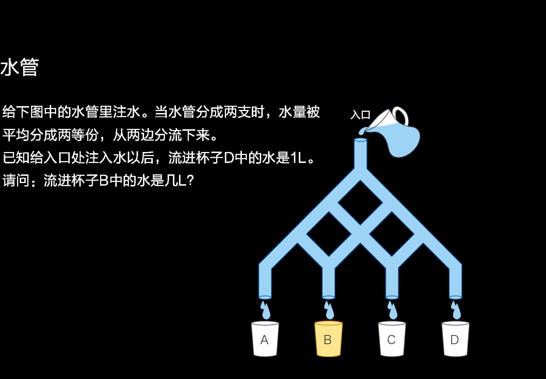 Top minimath01 zh